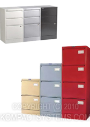 Kompact Systems Filing Cabinet